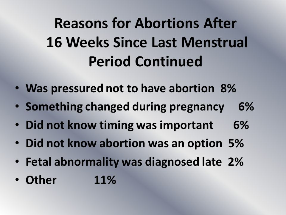 an overview of abortion