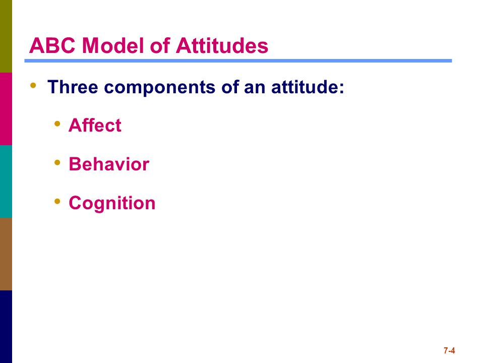 attitude and its components In particular the different measures focus on different components of attitudes this method of attitude measurement is not objective or scientific which is a big.
