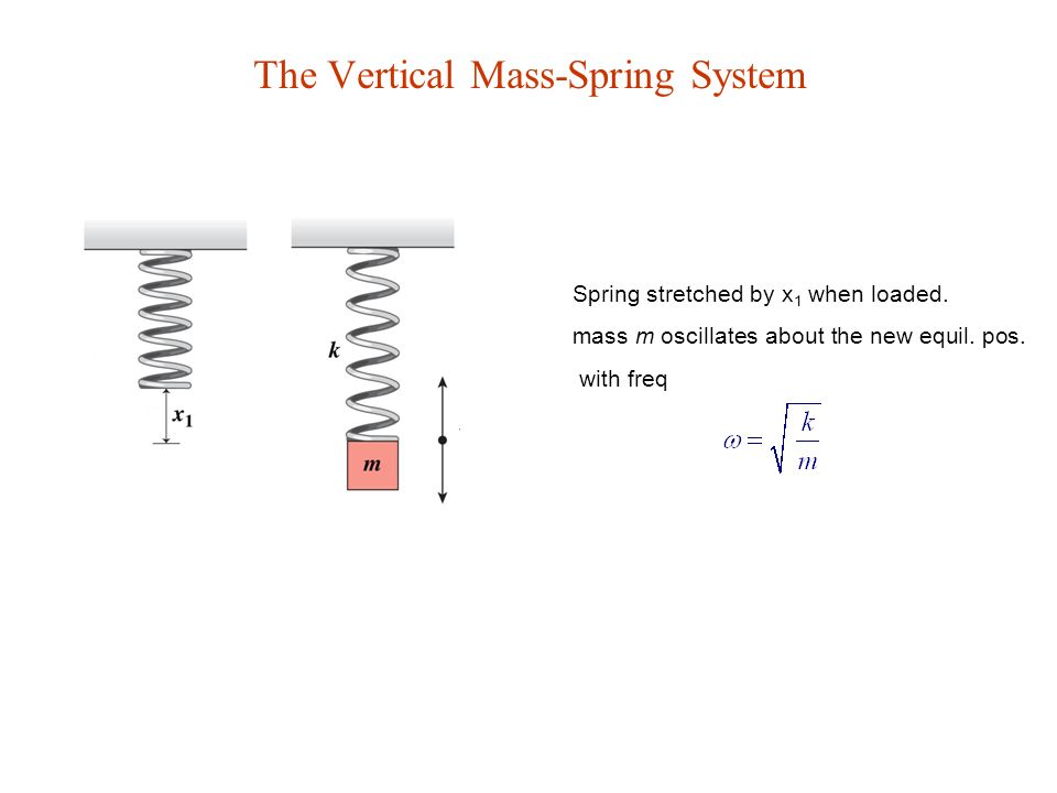Part Two Oscillations Waves Amp Fluids Ppt Download