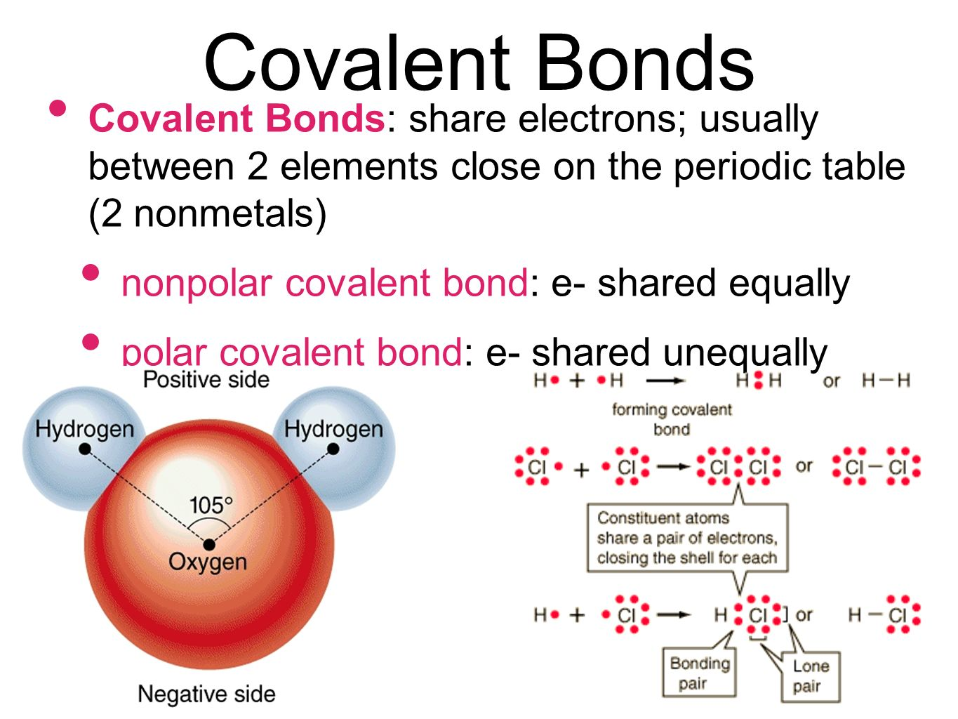 how to understand covalent bonds