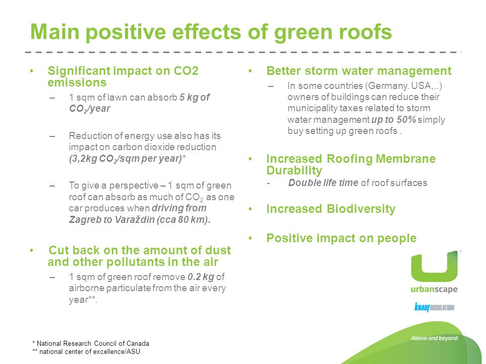 the positive effects of the green The greenhouse effect was made to have a positive effect, but human activities have made it a negative one.