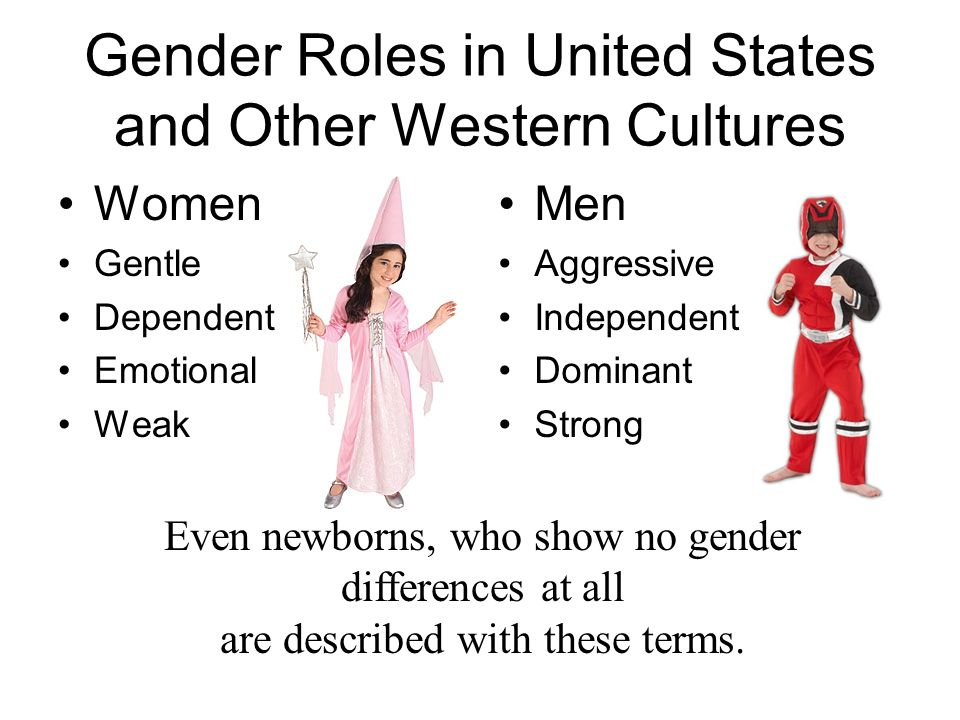 the stereotypes of being a male in the united states Us foreign policy, religious militancy, roles of women, stereotypes, natural   with judaism and christianity being intermediate forms of the final religion   populated by men in turbans and long white robes women in black with their.