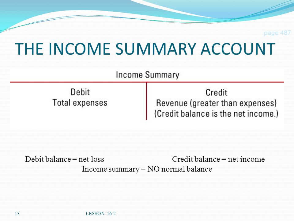 summary of income concept The is-lm model describes the aggregate demand of the  curve is a variation of the income-expenditure model  good concept sir if you are interested.