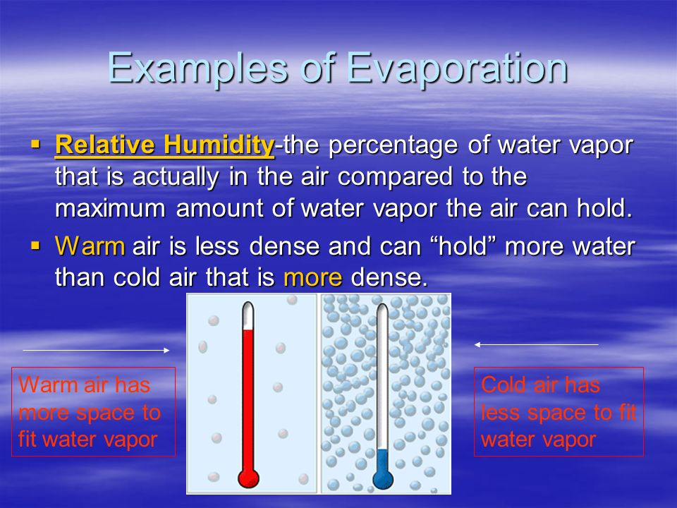Water In The Atmosphere Ppt Download
