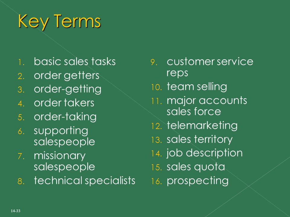 Personal Selling And Customer Service  Ppt Download
