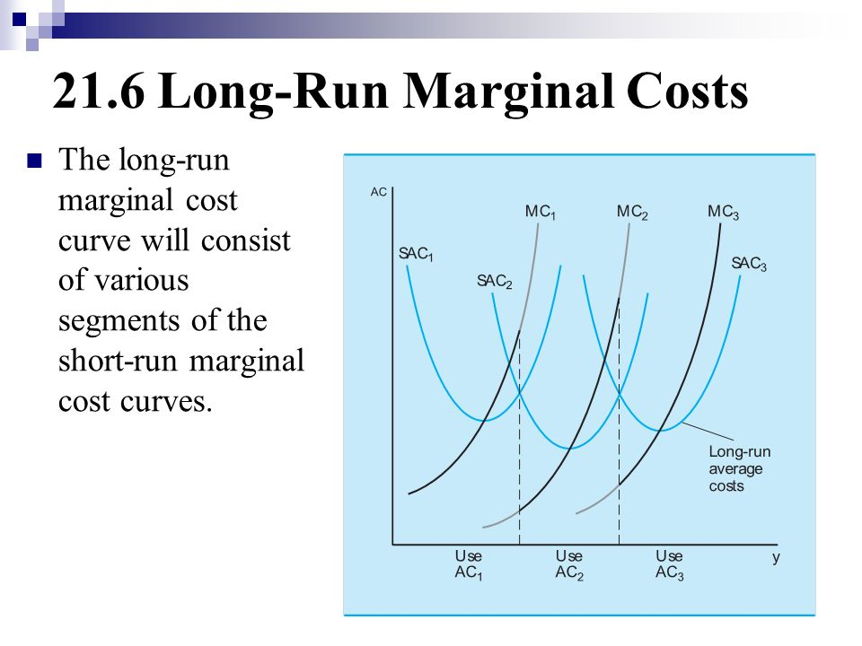 Short Run Marginal Cost Curve Chapter 21 COST CURVES...