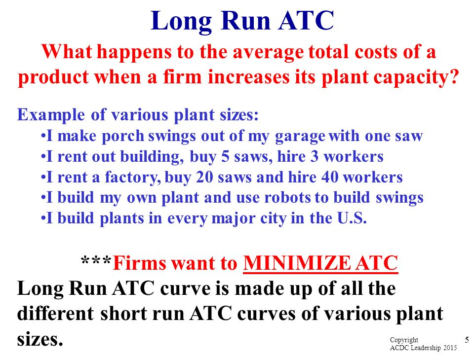 Long run costs copyright acdc leadership ppt download for Total cost to build a house