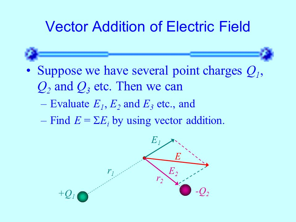 electric charge  1  evidence for electric charges is everywhere  e g