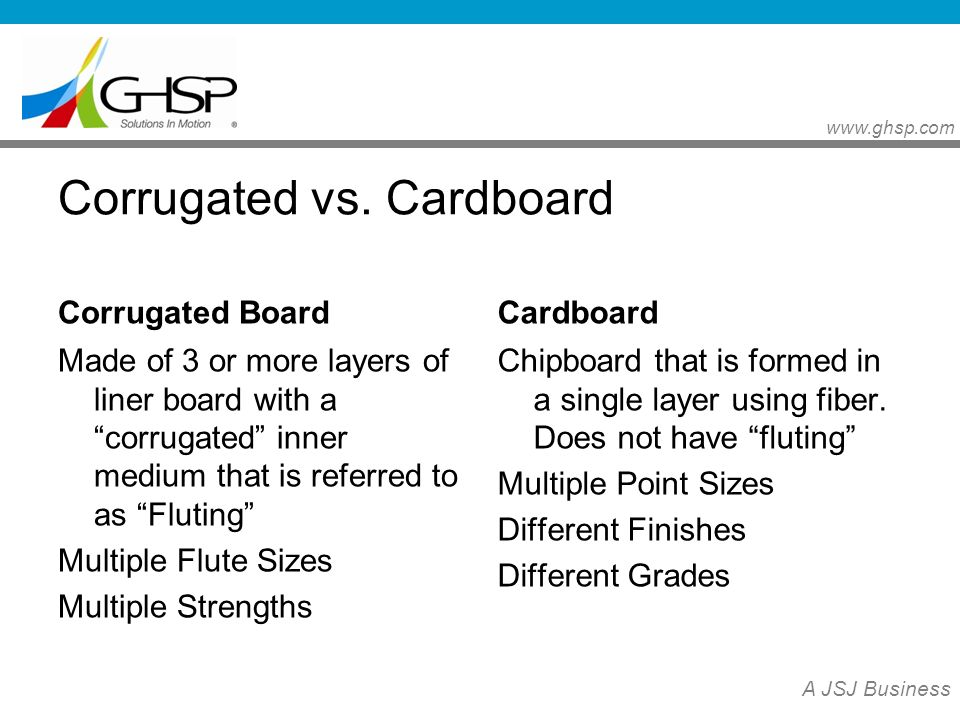 Ect Corrugated Board Strength Chart – Dibujos Para Colorear