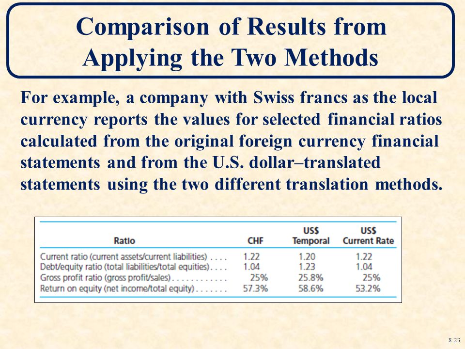 a comparison of financial reports in In the past year, the kion group was able to fully met the forecasts for 2016 specified in the outlook section of the 2015 group management report – even without taking into account the.