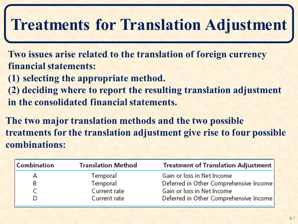 foreign currency translation A research project considering the broader issues associated with foreign currency translation the iasb has completed its initial assessment on this project and has no current plans to undertake additional work.