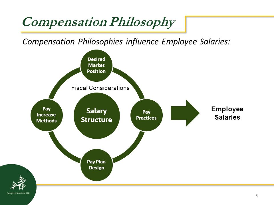 compensation philosophy If you are unable to work for an extended time because of a work-related injury or  illness covered by workers' compensation insurance, you will be paid for your.