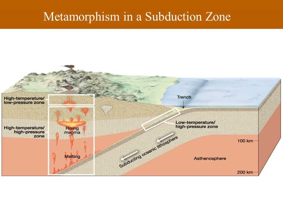 metamorphism The most common type of metamorphic rock is created through regional metamorphism - large areas of the crust are exposed to high pressure and high temperature.