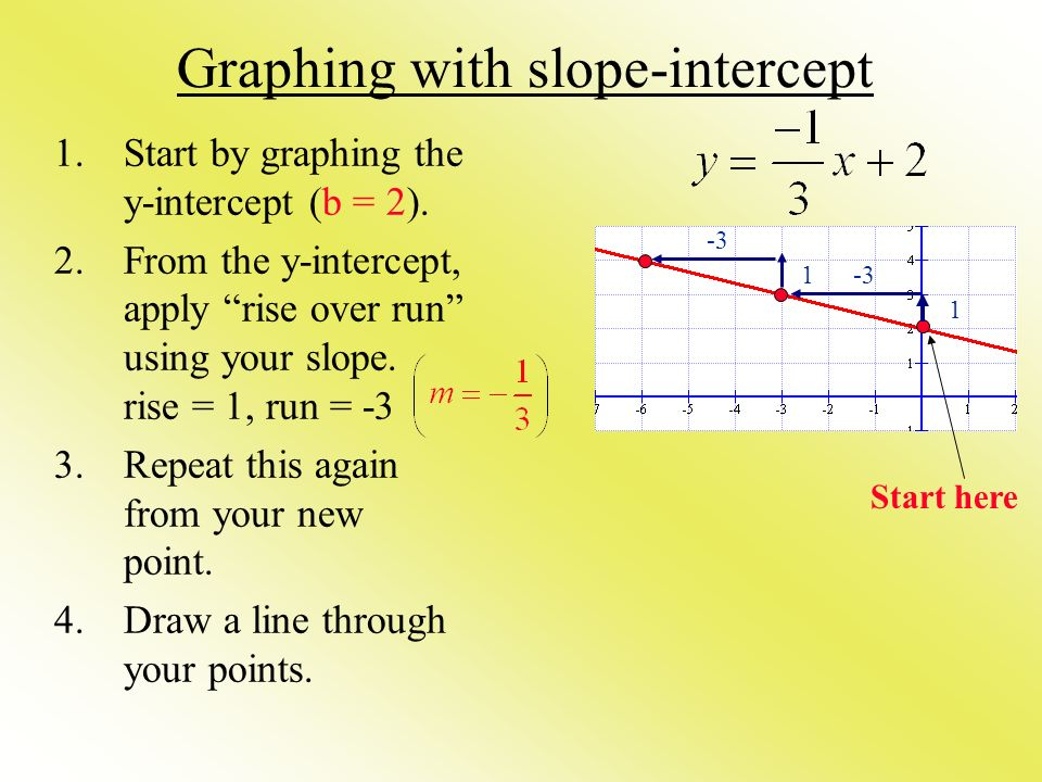Drawing Lines With Given Intercepts : Graphing linear equations ppt video online download