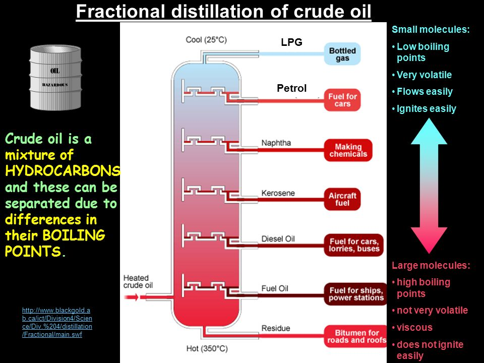 how to distill crude oil The majority of our fuels and plastics are derived from oil crude oil can be separated into different fractions using fractional distillation.