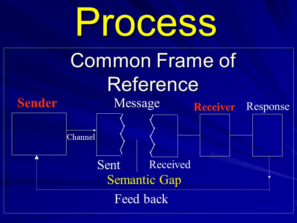 Common Frame Of Reference - Page 4 - Frame Design & Reviews ✓