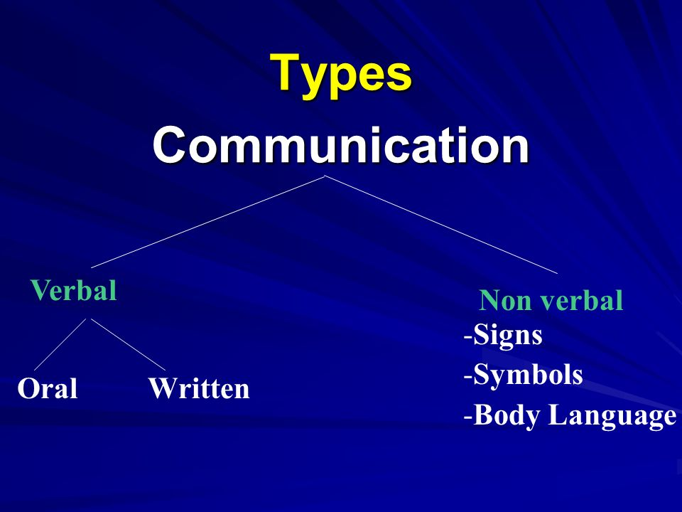 what is verbal communication pdf