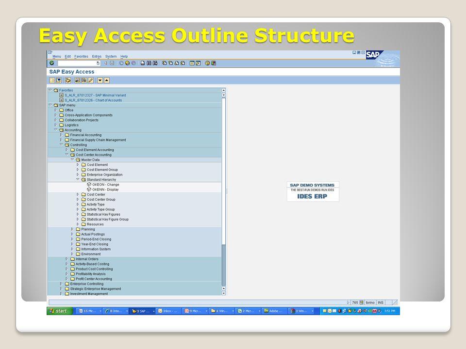 SAP Navigation EIN 4334 Production Planning & Control Spring, ppt ...
