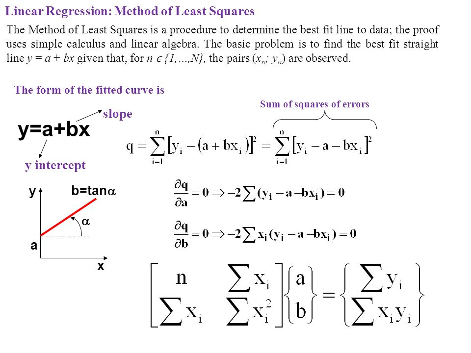 theory of errors and least squares Ordinary least squares (ols) in many scientific fields, such as economics, political science and electrical engineering, ordinary least squares (ols) or linear least squares is the standard method to analyze data.