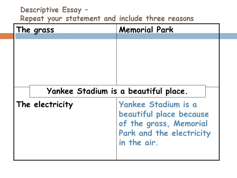 descriptive essay a place