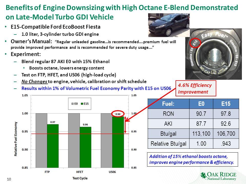 Higher ethanol blends for improved efficiency ppt download for Benefits of downsizing