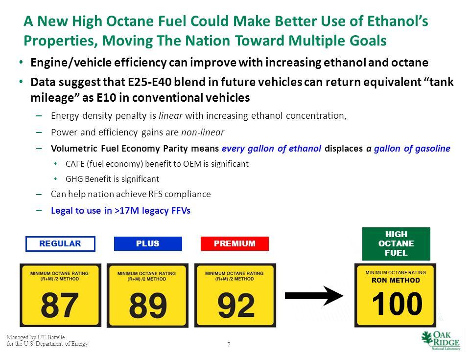 E10 Fuel Octane Rating - Auto cars