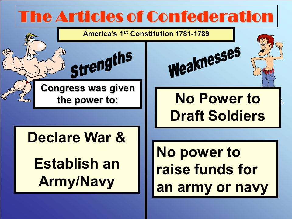 the defects in the articles of confederation Constitutional foundations project list at least four of the problems or defects of the articles of confederation that randolph claimed were unsolvable.