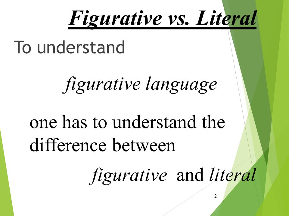 essay on figurative language versus literal language Figurative language versus literal language using and misusing figurative language may make it more difficult for others to engage in productive thinking include an introductory paragraph and concluding paragraph for the essay.