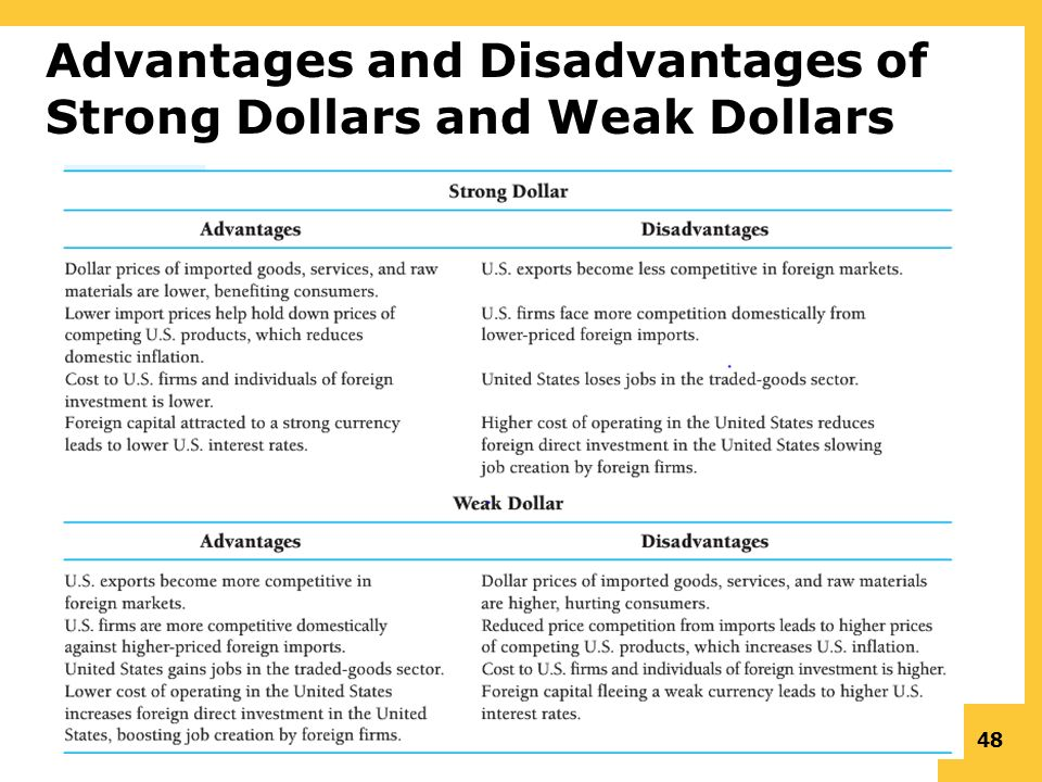 The advantages and disadvantages of exchange