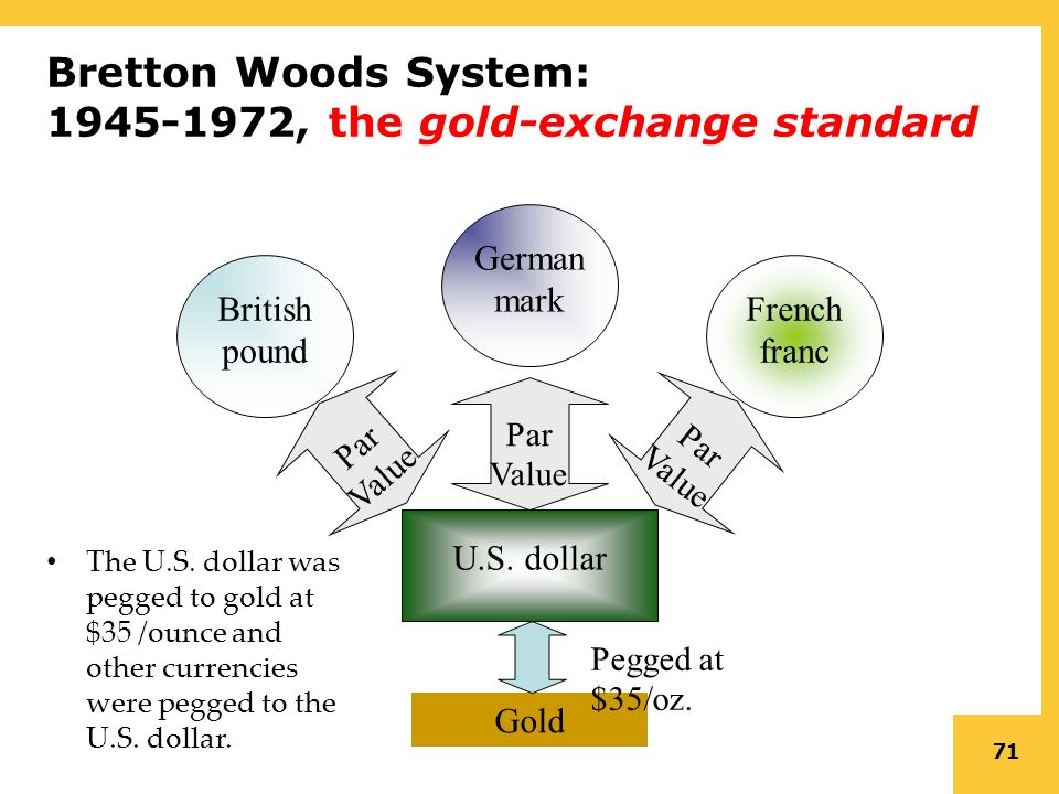the bretton woods system The bretton woods system is commonly understood to refer to the international monetary regime that prevailed from the end of world war ii until the early 1970s.
