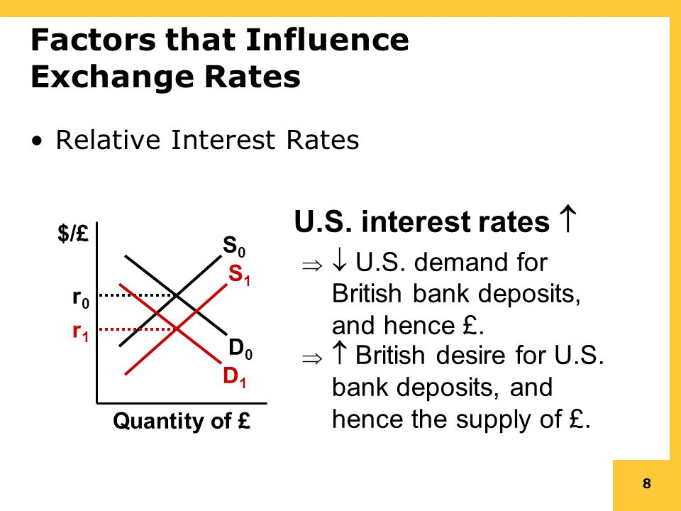 factors that influence exchange rates The us government has various tools to influence the us dollar exchange rate against foreign currencies an independent arm of the government is the nation's central bank, the federal reserveit indirectly changes exchange rates when it raises or lowers the fed funds rate.