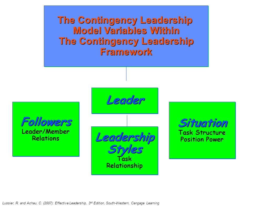 contingency theory of leadership term paper Essays & papers contingency leadership theory - paper example contingency leadership theory - leadership essay according to the contingency theory.