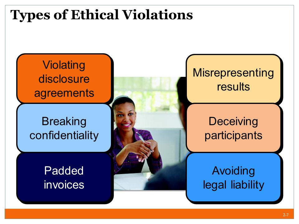 ethical violations Ethics violation - find news stories, facts, pictures and video about ethics violation - page 1 | newser.