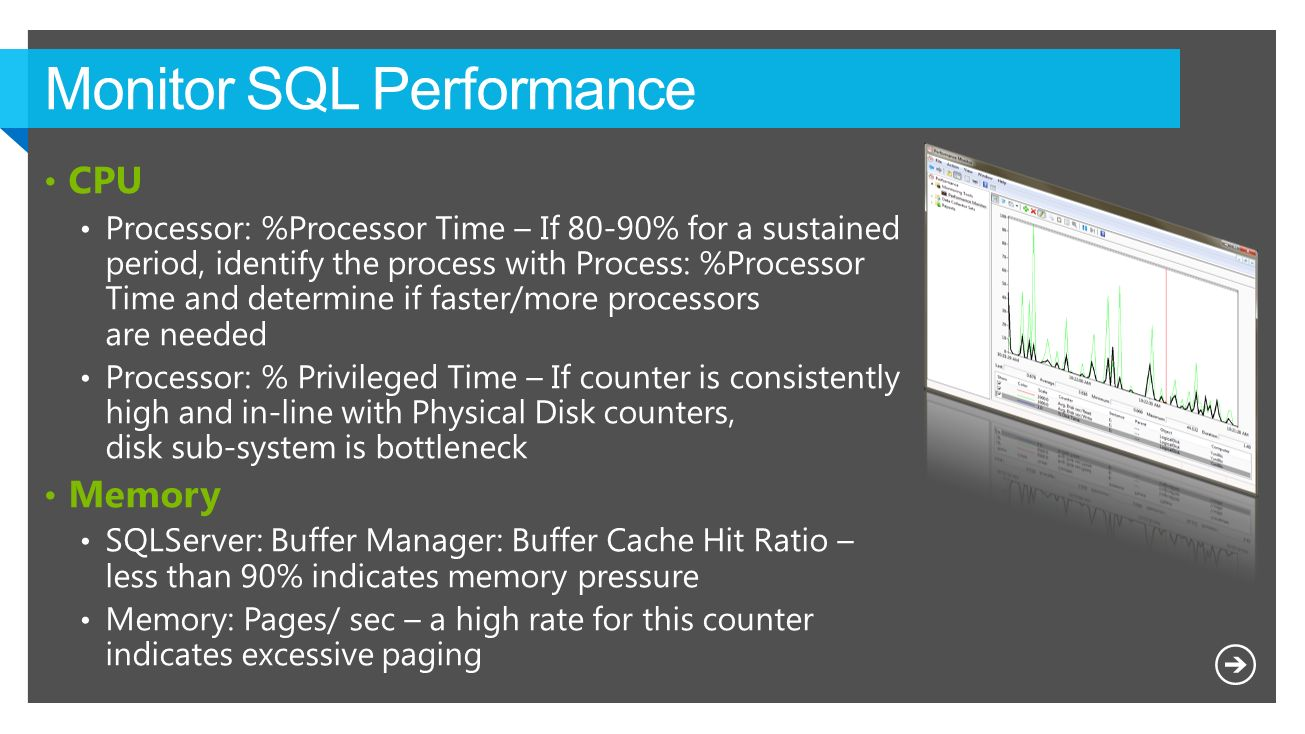Monitor SQL Performance