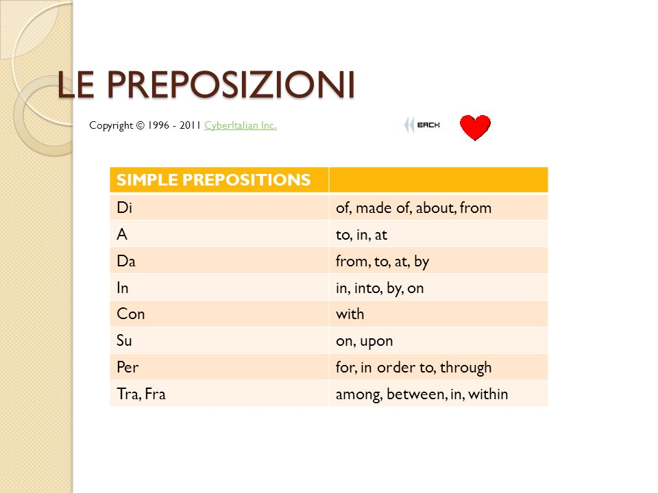 LE PREPOSIZIONI SIMPLE PREPOSITIONS Di of, made of, about, from A