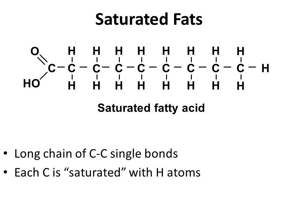 Unsaturated Fatty Acid Molecule Lipids. - ppt video on...