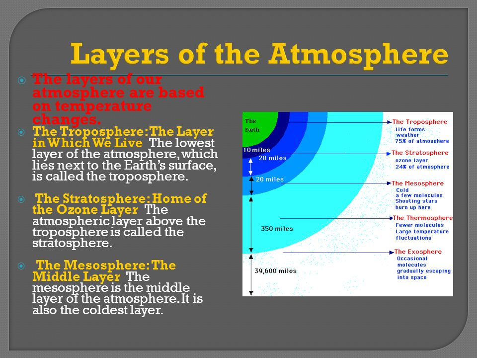 Layers of the Atmosphere - ppt video online download