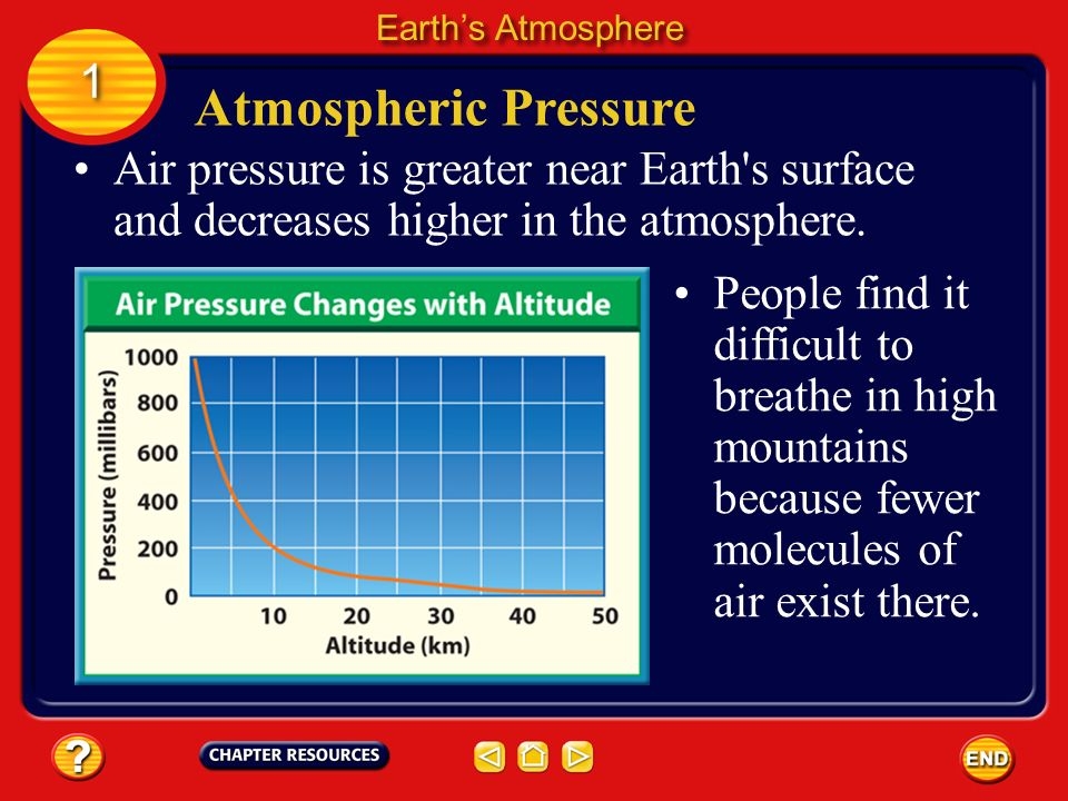 gases and atmospheric pressure Pressure is defined as force per unit area gas particles exert pressure when they collide with the walls of their container because there are so many particles, the pressure can be substantial pressure has many units the standard in chemistry is the atmosphere (atm) one atmosphere is equivalent .