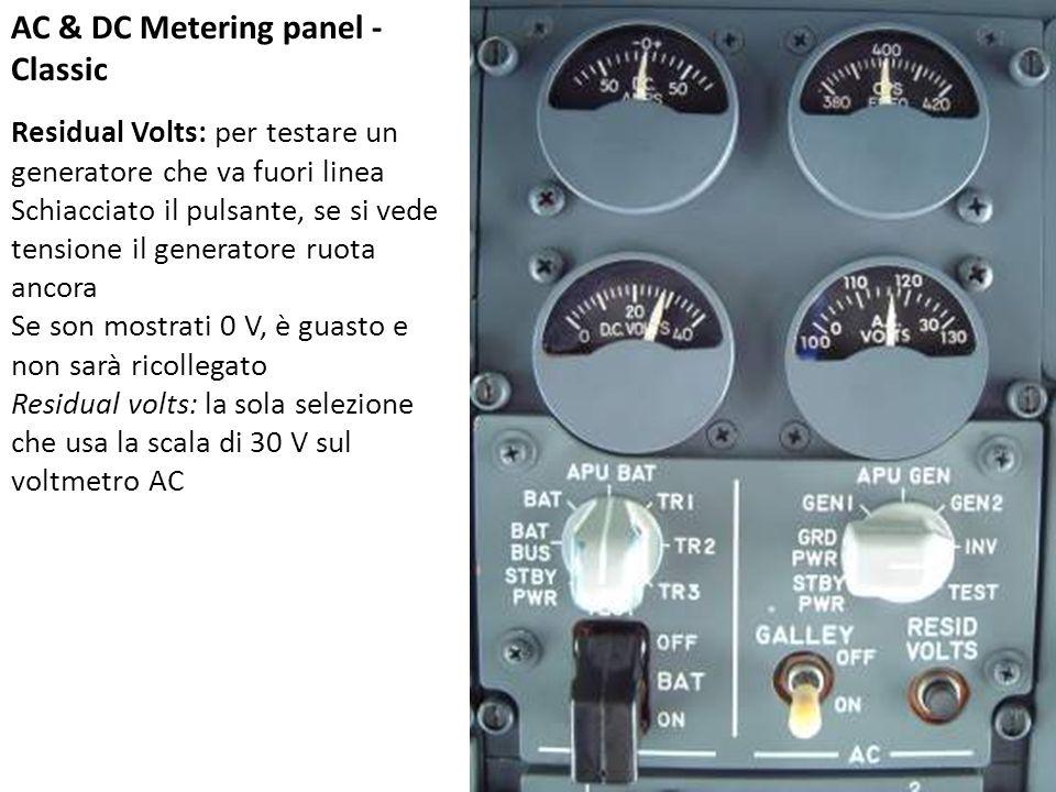 AC & DC Metering panel - Classic