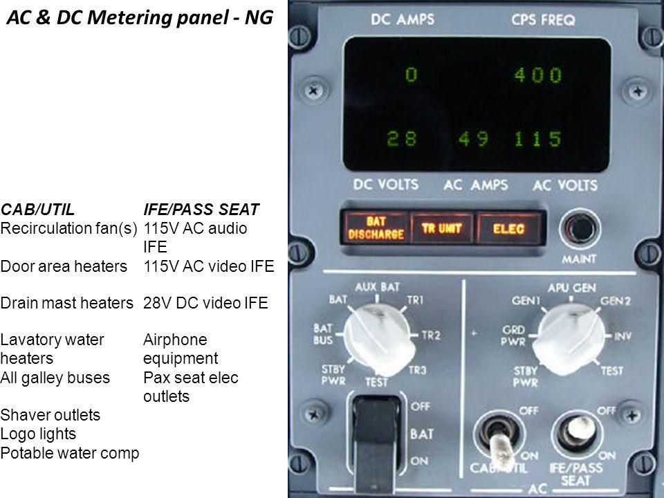 AC & DC Metering panel - NG