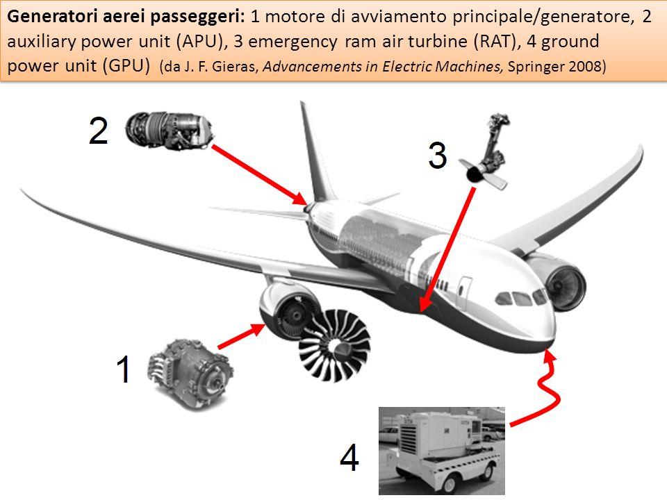 Generatori aerei passeggeri: 1 motore di avviamento principale/generatore, 2 auxiliary power unit (APU), 3 emergency ram air turbine (RAT), 4 ground