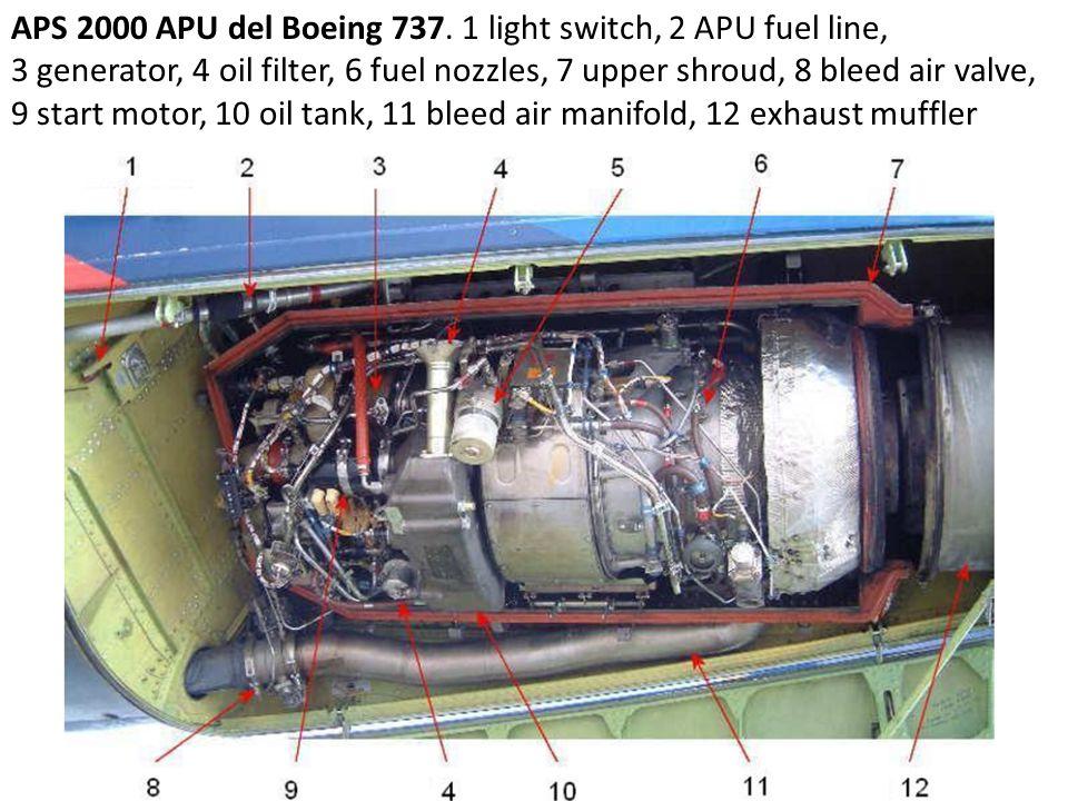 APS 2000 APU del Boeing 737. 1 light switch, 2 APU fuel line,
