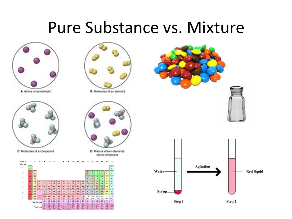 pure substances and mixtures Start studying pure substances and mixtures learn vocabulary, terms, and more with flashcards, games, and other study tools.