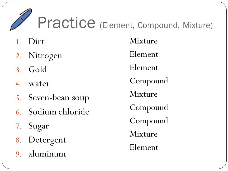 what compounds contain the element nitrogen This webelements periodic table page contains biological information for the element nitrogen other nitrogen-containing compounds such as cyanides.