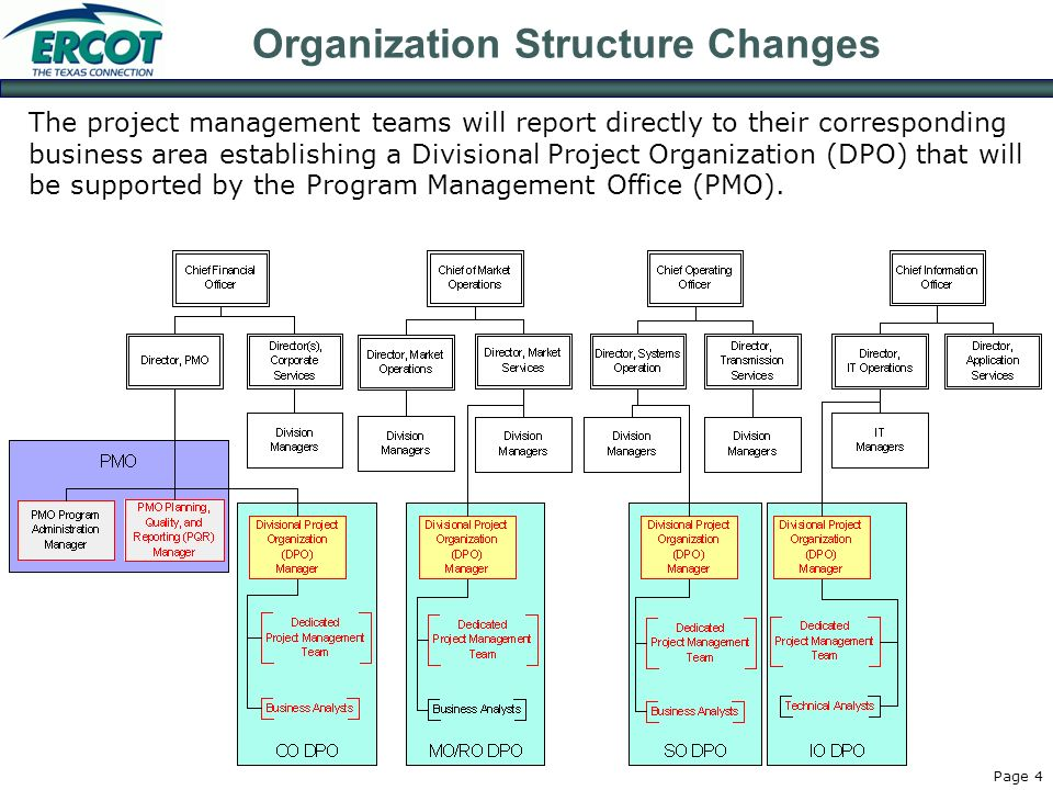 report on organization management This final report summarizes the progress that was made during the on the  and  their members to participate and to manage available project resources, the.
