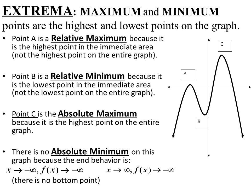 how to find the minimum point of a graph