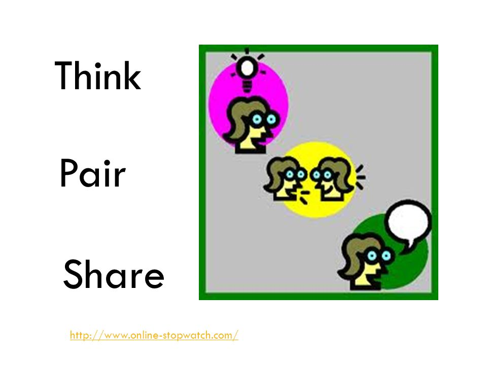 think pair share Active learning – think, pair, share judy lightner & leighann tomaswick february 1, 2017 cite this resource: lightner, j, tomaswick, l (2017)active learning – think, pair, share.