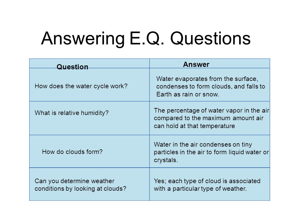 determining percent of water crystallization and Start studying chem lab: determining the percent water in an unknown hydrate learn vocabulary, terms, and more with flashcards, games, and other study tools.
