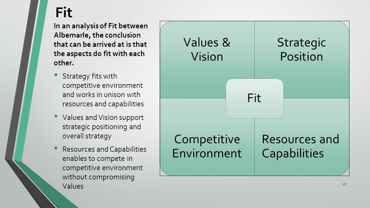 analysis of the competitive environment Porter's 5 forces is a model that identifies and analyzes the competitive forces that shape every industry, and helps determine an industry's weaknesses and strengths.