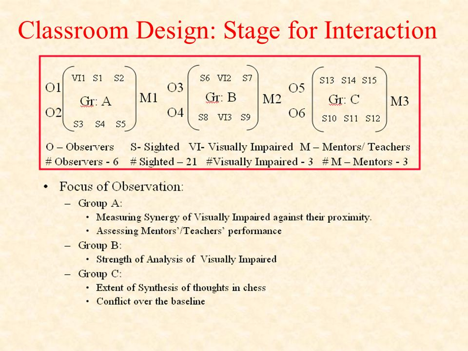 Classroom Design: Stage for Interaction